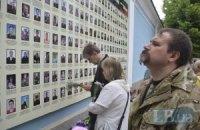 Кількість загиблих на Донбасі перевищила 6,3 тис. осіб, - ООН