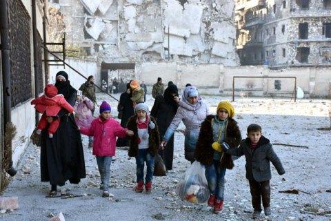 Международные доноры обещали выделить для Сирии $6 млрд.