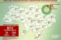 Оприлюднено список міст України, які перейменують