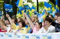 Україна святкує День Незалежності