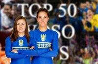 Две украинки попали в топ-10 футболисток мира