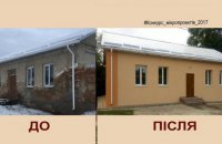 Програма мікропроектів – інструмент співпраці влади і громади для досягнення спільної мети