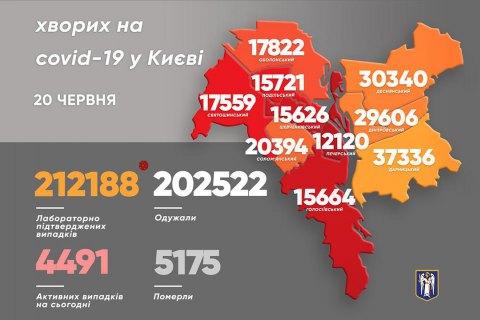 В Україні зафіксовано 24012 випадків коронавірусної хвороби COVID-19