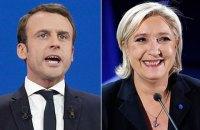 Макрон і Ле Пен виходять у другий тур виборів у Франції