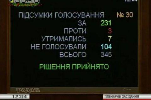 Рада приняла в первом чтении законопроект о стимулировании газодобычи