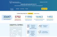 НАПК обновило реестр коррупционеров