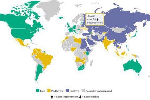 Україна погіршила позиції в рейтингу свободи інтернету