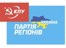 На Волыни запретили Партию регионов и КПУ