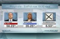 Генерал Радев выиграл выборы президента Болгарии, премьер Борисов подал в отставку (обновлено)