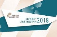Головні акценти бюджету Львівщини у 2018 році