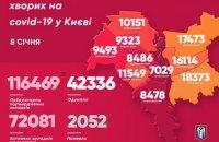 У Києві зафіксовано 438 нових випадків коронавірусу