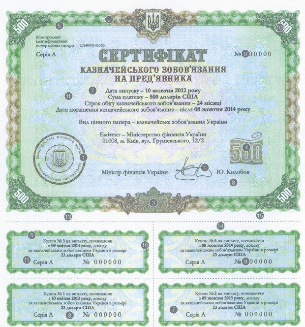 Внешний вид сертификата казначейских обязательств. Номерами обозначены элементы защиты.