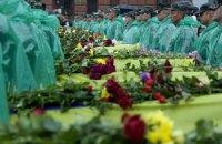 Число загиблих на Донбасі сягнуло 6,1 тис. осіб