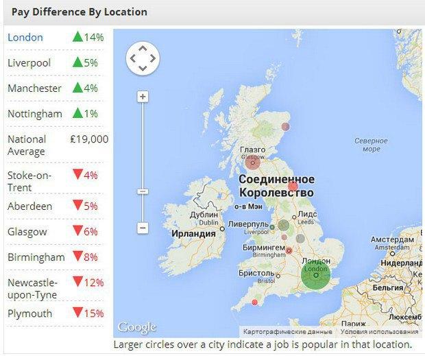 Зарплата водія автобуса в різних районах Великобританії