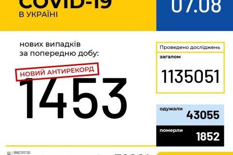 Кличко: Сьогодні в Києві ІФА-тестування можуть робити 12 закладів охорони здоров'я
