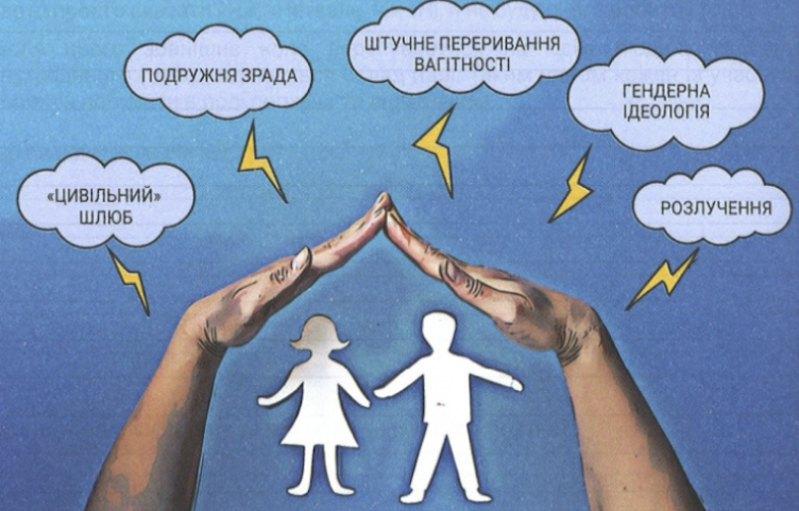 Тема 'Загрози для інституції сім'ї. Офіційний і 'цивільний' шлюби'