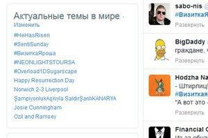 Хэштег #ВизиткаЯроша вышел в тренды Twitter