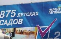 Партія регіонів найактивніше зловживає адмінресурсом