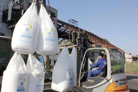 Санкции Кабмина в отношении российских товаров дали толчок украинским химическим предприятиям, - аналитика