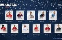 УЕФА объявила команду 2020 года