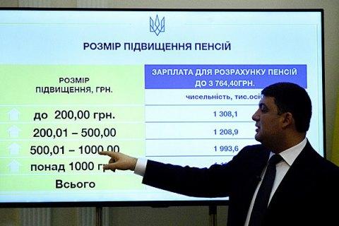 Гройсман пообещал от 200 до 1000 грн надбавки к пенсии с 1 октября