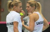 Украинские теннисистки разгромили Лихтенштейн в Кубке Федерации