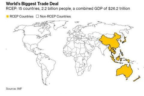 15 стран Азиатско-Тихоокеанского региона подписали самое большое в мире соглашение о свободной торговле