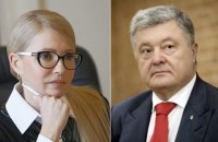 Зеленкский, Порошенко и Тимошенко лидируют на выборах президента, - опрос