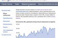 """Google показал отчет о жалобах на """"пиратские"""" ссылки"""