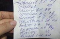 """10-х раненых на Грушевского содержат в больнице в """"милицейских боксах"""""""