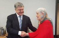 Порошенко закликав почати на саміті НАТО дискусію про ПДЧ для України