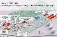 Киевский ВДНХ представил концепцию развития на 40-летнюю перспективу