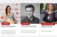 Пять украинцев попали в топ-100 инновационных лидеров Европы