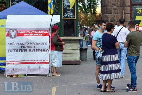 Появились мэрские рейтинги по Киеву