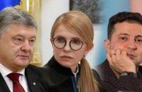 Тимошенко в другому турі із Зеленським чи Порошенком? - експертне опитування
