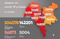 У Києві виявили за добу 298 хворих на коронавірус