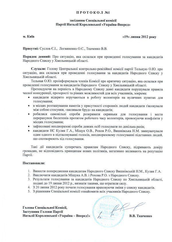 Протокол засідання спеціальної комісії партії