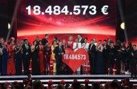 Братья Кличко стали соучастниками сбора 18 млн евро пожертвований на помощь детям