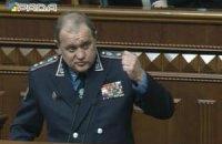 Могилеву нужно 3 млрд на кардинальную реформу украинской милиции