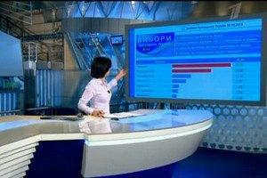 Рада поскаржилася міжнародним організаціям на російські ЗМІ