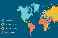 Украина упала на 11-е с конца место в рейтинге экономической свободы