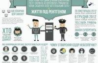 Навіщо МВС створює мега-базу даних про всіх громадян України
