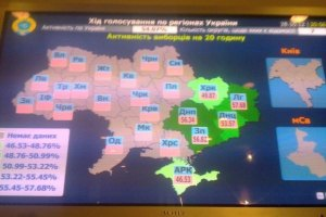 ЦВК оголосила перші результати