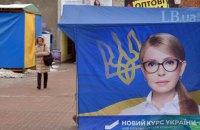 Тимошенко, Порошенко і Зеленський лідирують у президентському рейтингу