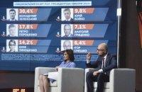 Політична боротьба в другому турі виборів не повинна перейти в політичну війну, - Яценюк