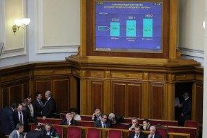 Сегодня Рада возьмется за бюджет