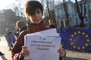 Активисты просят ЕС поддержать евроинтеграцию Украины