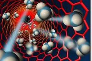 Ученые создали наночастицы, способные прочищать кровеносную систему