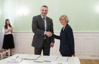 ЕБРР может выделить €320 млн на инфраструктурные проекты в Киеве