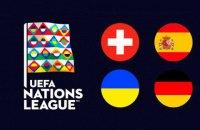 Украина за 3 дня сыграет два поединка против экс-чемпионов мира в Лиге Наций